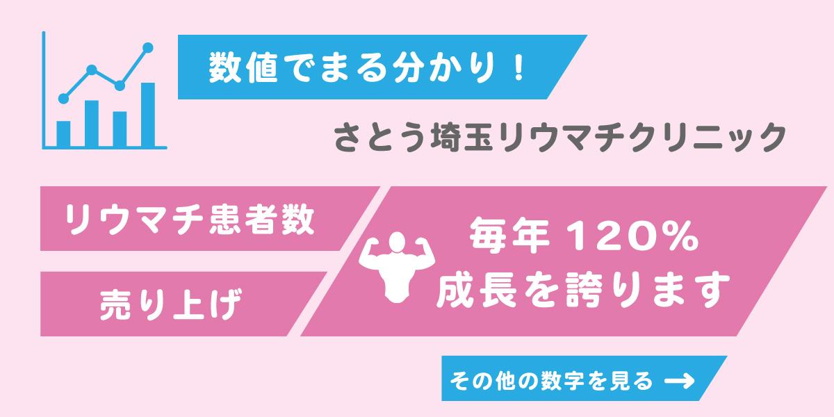 数値でまる分かり!さとう埼玉リウマチクリニック リウマチ患者数&売り上げとも毎年120%成長を誇ります!